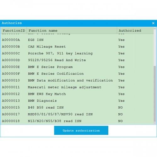 cgdi-bmw-read-n13-isn-authorization-1