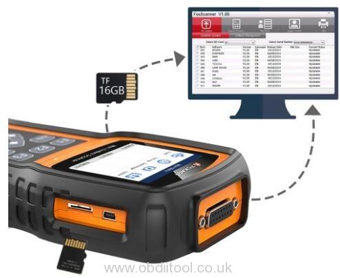 Foxwell Nt530 Scanner Update