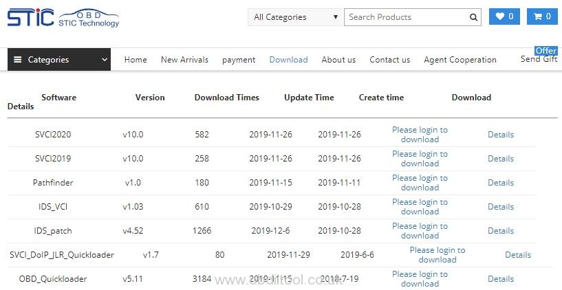 Svci Fvdi 2020 Free Download Installation 3