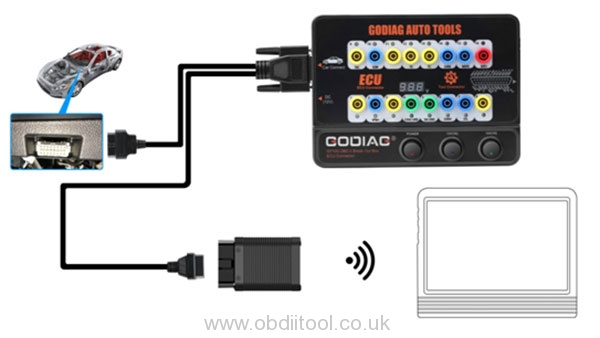 Godiag Gt100 Obdii Protocol Detector User Manual 3