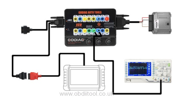 Godiag Gt100 Obdii Protocol Detector User Manual 5