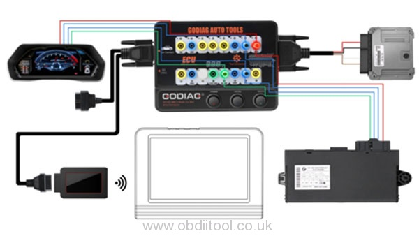 Godiag Gt100 Obdii Protocol Detector User Manual 7