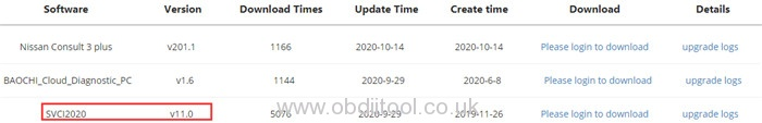 Svci 2020 Spawn App Filed 5 Error Solution 2